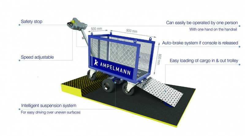 Ampelmann Trolley CargoLight
